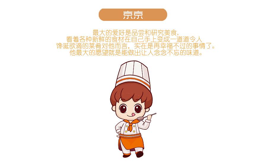 京元餐饮吉祥物字体设计